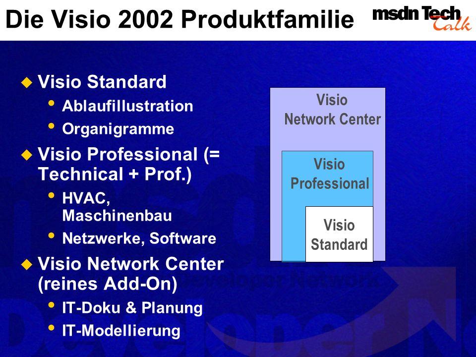 Die Visio 2002 Produktfamilie