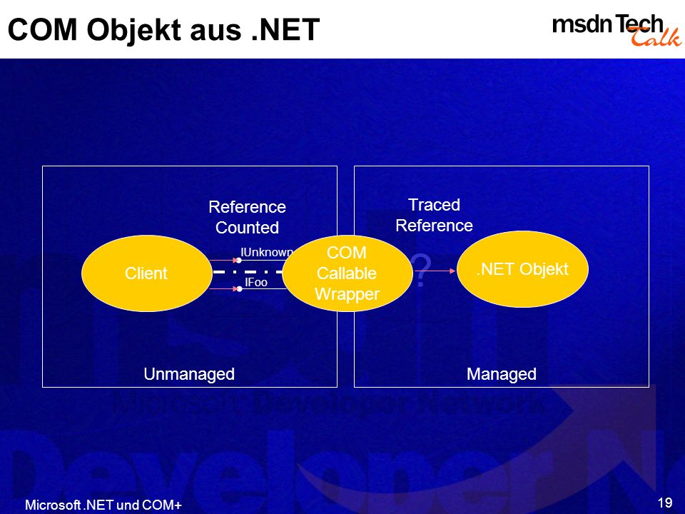 COM Objekt aus .NET Traced Reference Reference Counted COM