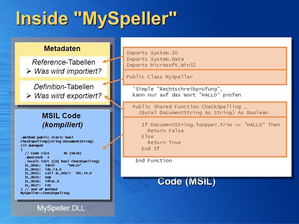 Inside MySpeller Jedes Modul enthält…