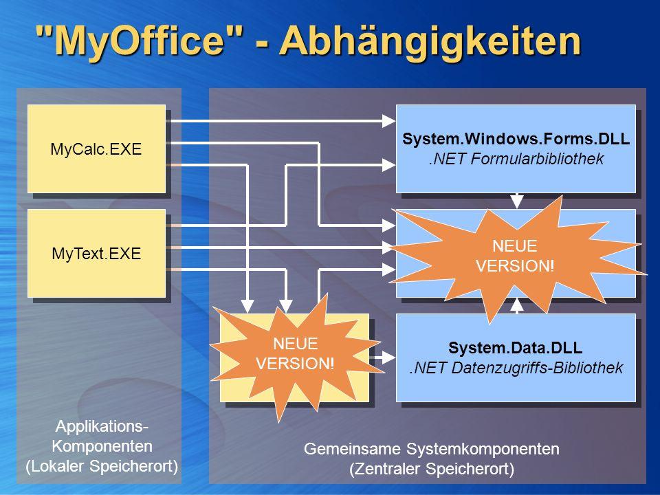 MyOffice - Abhängigkeiten