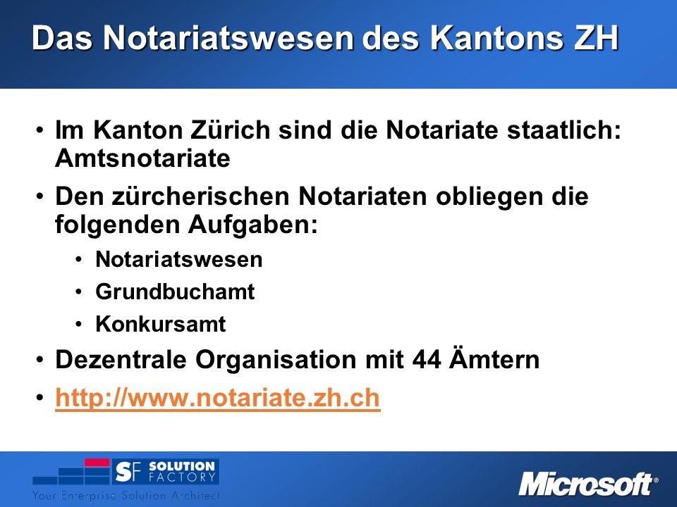 Das Notariatswesen des Kantons ZH