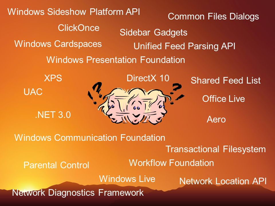 Windows Sideshow Platform API
