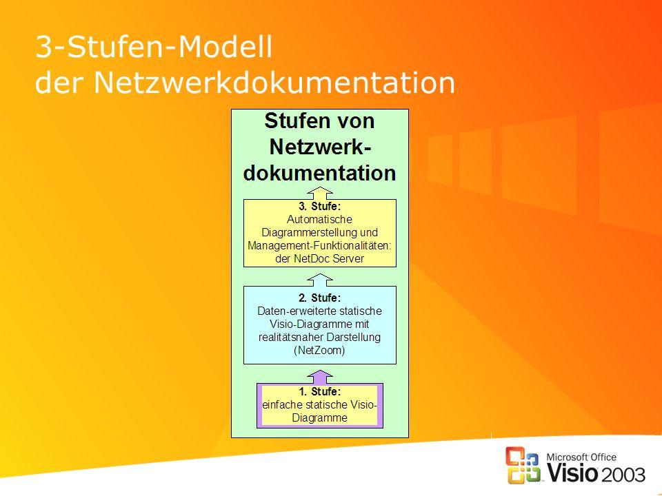 3-Stufen-Modell der Netzwerkdokumentation