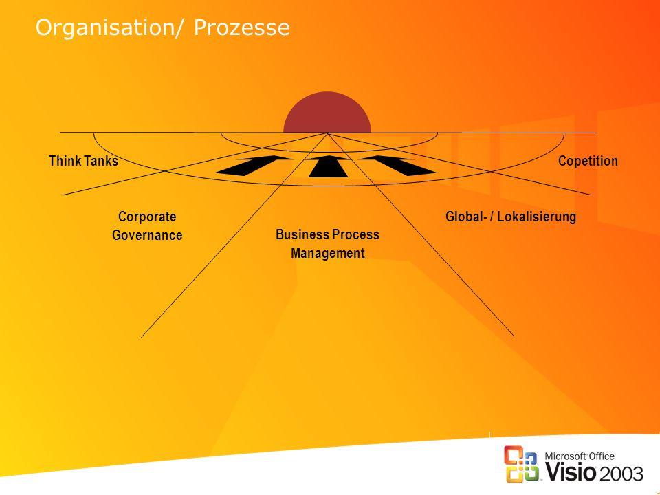 Organisation/ Prozesse