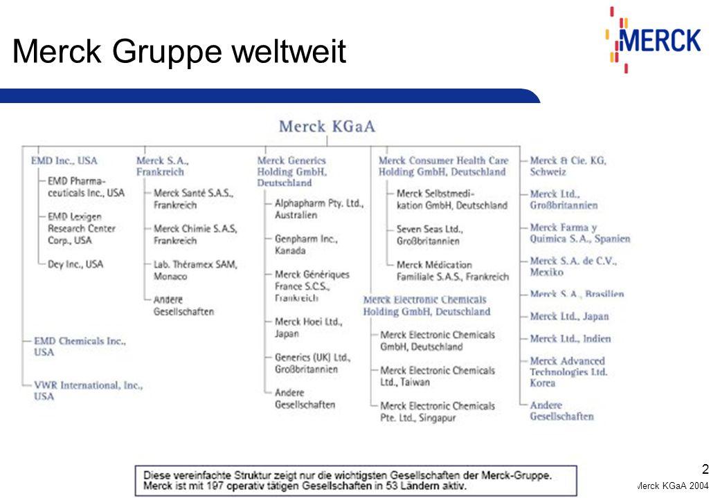Merck Gruppe weltweit