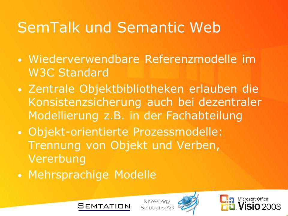 SemTalk und Semantic Web