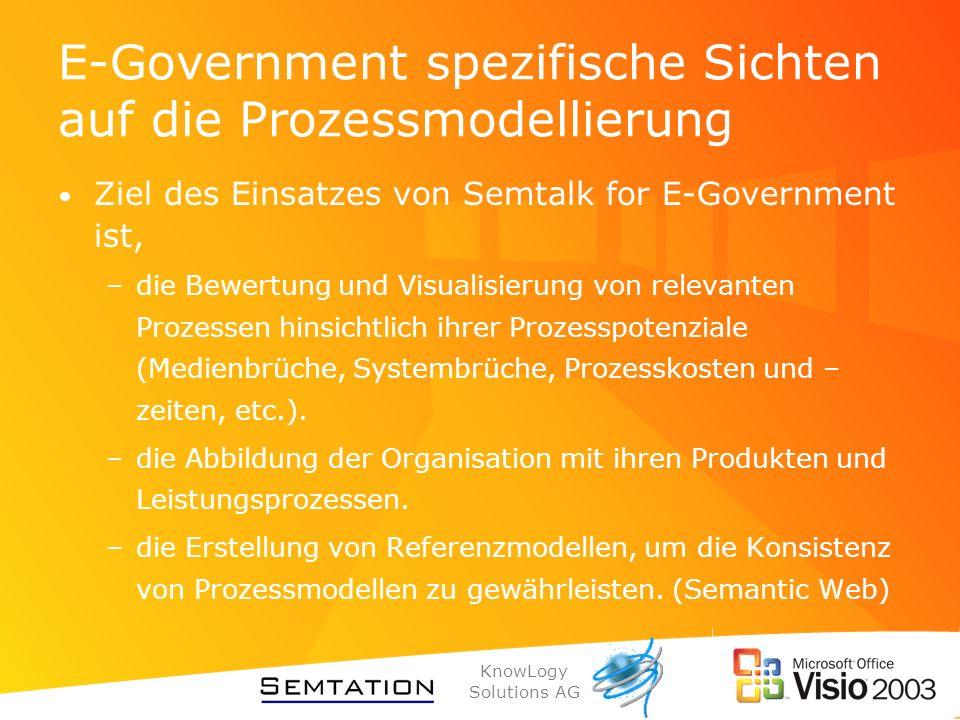 E-Government spezifische Sichten auf die Prozessmodellierung