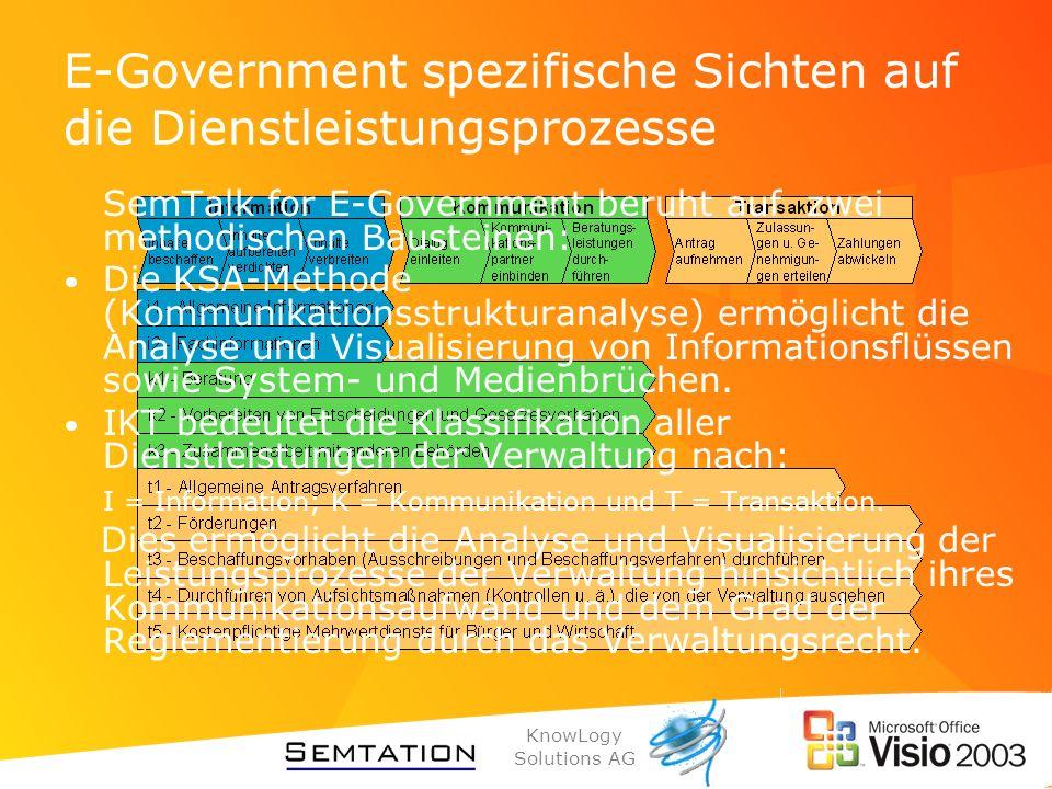 E-Government spezifische Sichten auf die Dienstleistungsprozesse