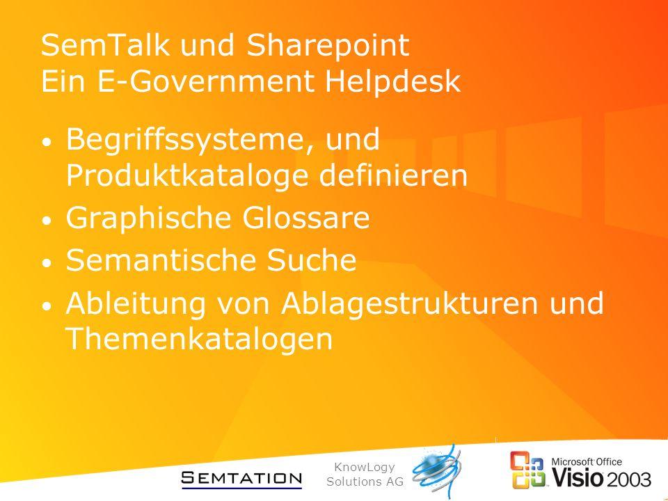 SemTalk und Sharepoint Ein E-Government Helpdesk