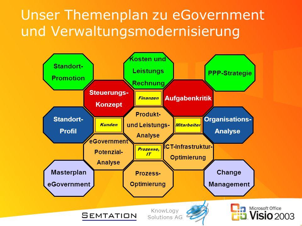 Unser Themenplan zu eGovernment und Verwaltungsmodernisierung