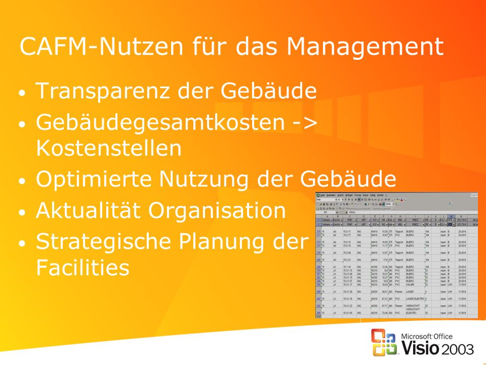 CAFM-Nutzen für das Management