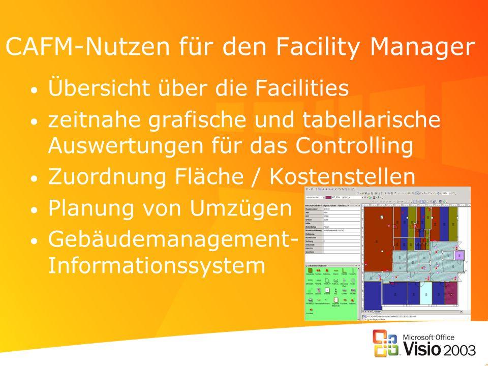 CAFM-Nutzen für den Facility Manager