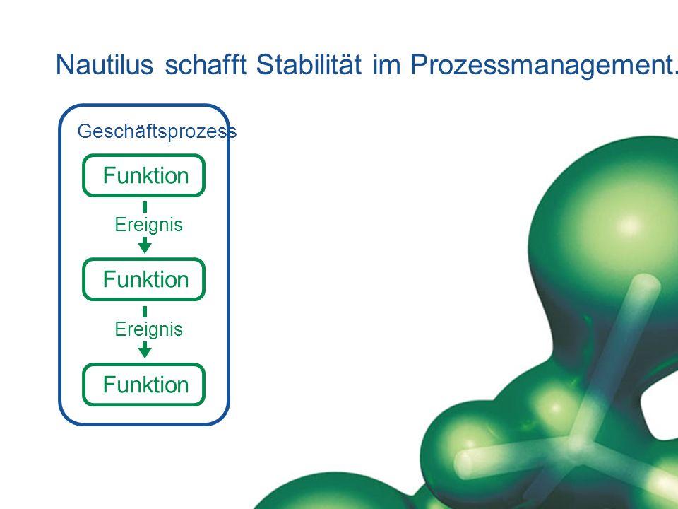 Nautilus schafft Stabilität im Prozessmanagement.