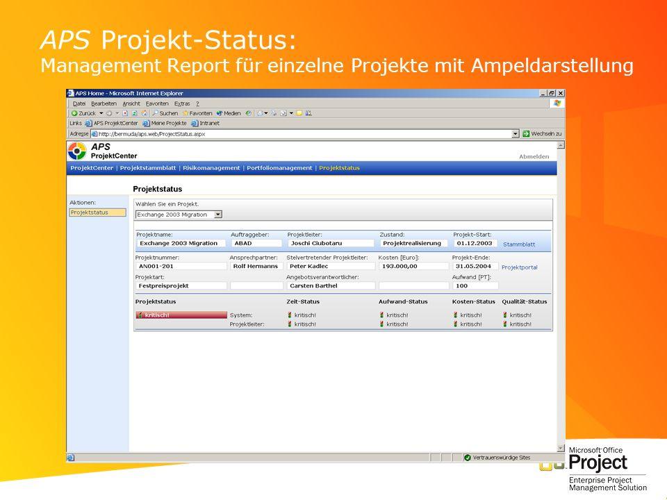 APS Projekt-Status: Management Report für einzelne Projekte mit Ampeldarstellung