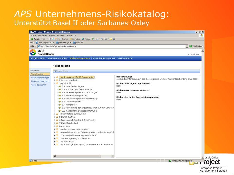 APS Unternehmens-Risikokatalog: Unterstützt Basel II oder Sarbanes-Oxley