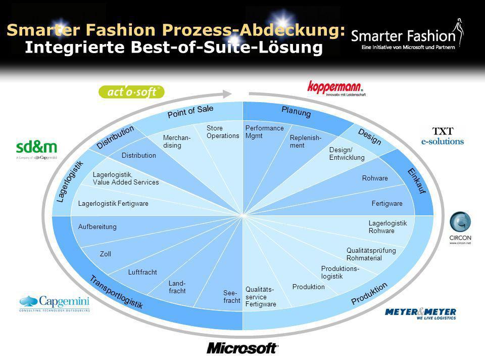 Smarter Fashion Prozess-Abdeckung: Integrierte Best-of-Suite-Lösung