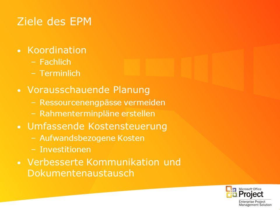 Ziele des EPM Koordination Vorausschauende Planung