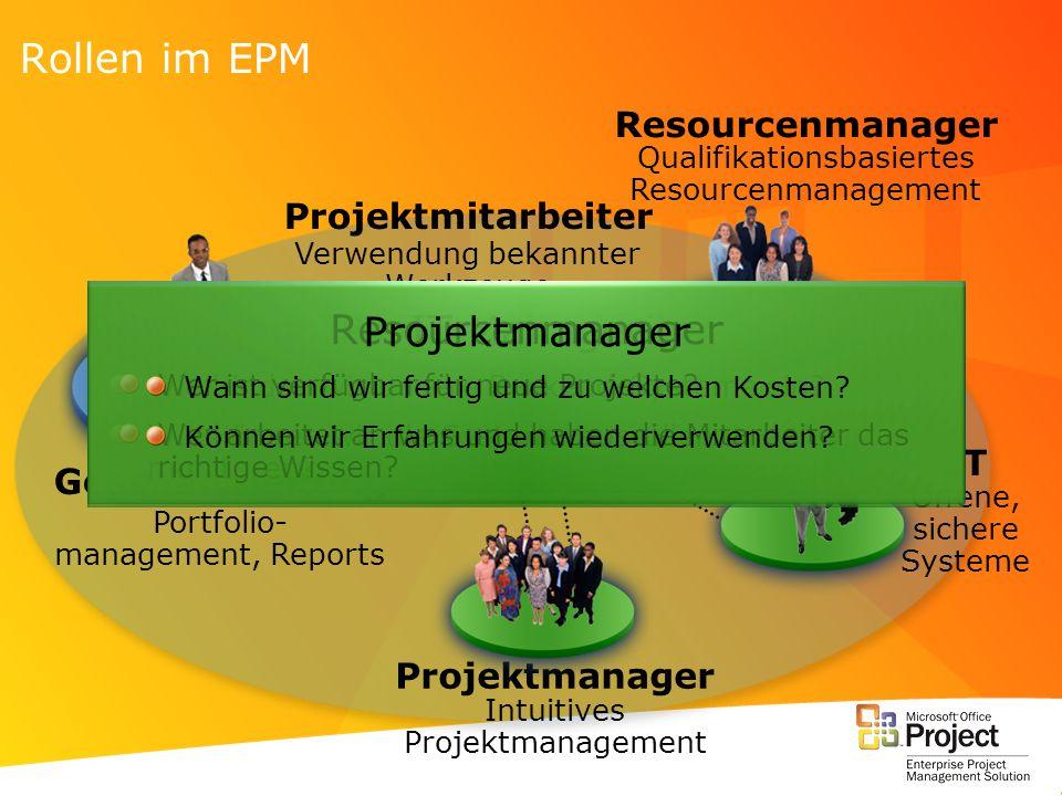 Geschäftsführung, Abteilungsleiter Projektmanager IT Manager
