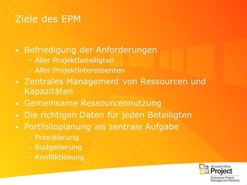Ziele des EPM Befriedigung der Anforderungen