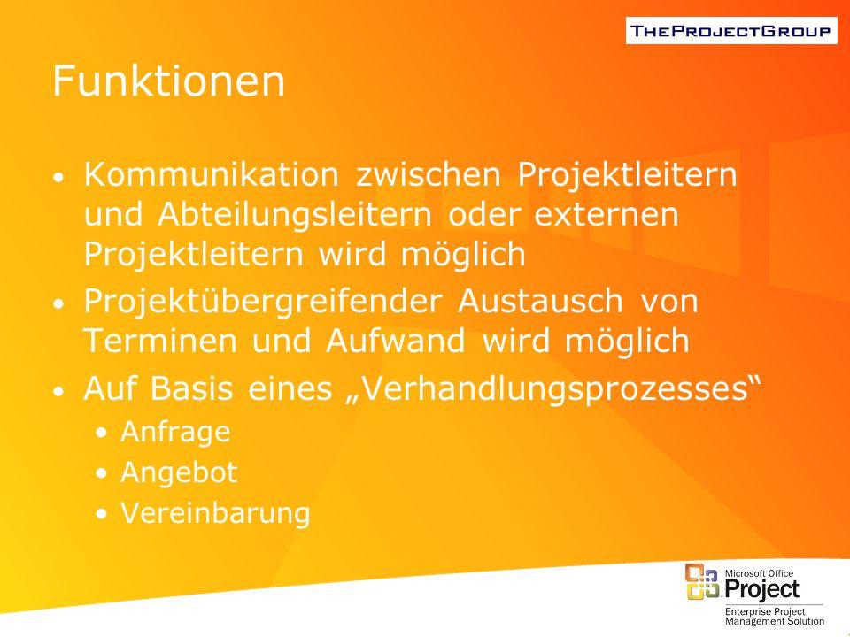 Funktionen Kommunikation zwischen Projektleitern und Abteilungsleitern oder externen Projektleitern wird möglich.