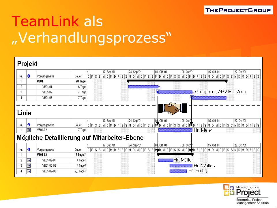"TeamLink als ""Verhandlungsprozess"