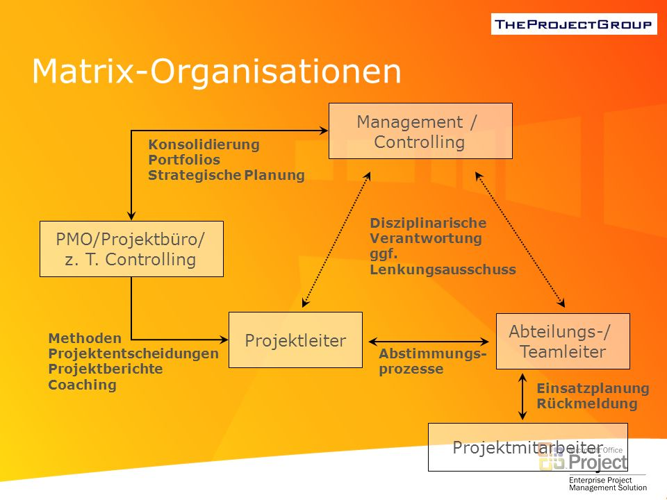 Matrix-Organisationen