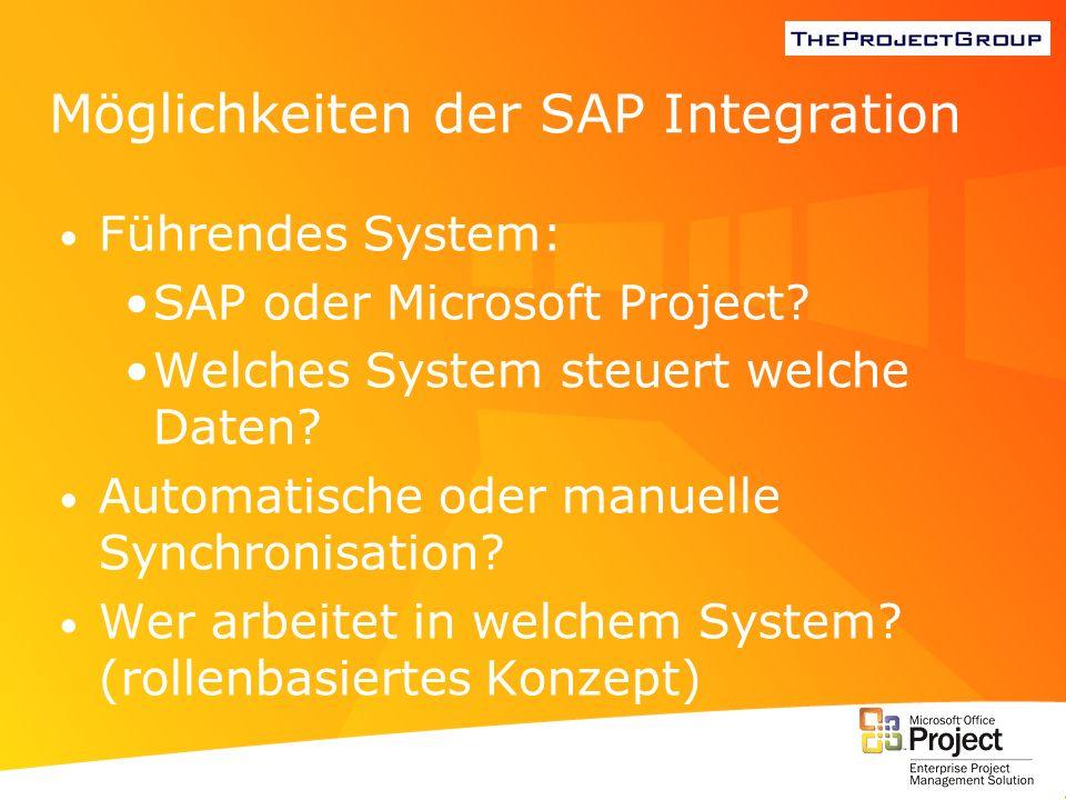 Möglichkeiten der SAP Integration