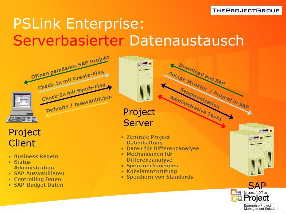 PSLink Enterprise: Serverbasierter Datenaustausch