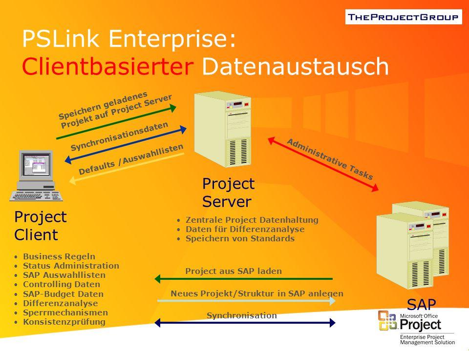 PSLink Enterprise: Clientbasierter Datenaustausch