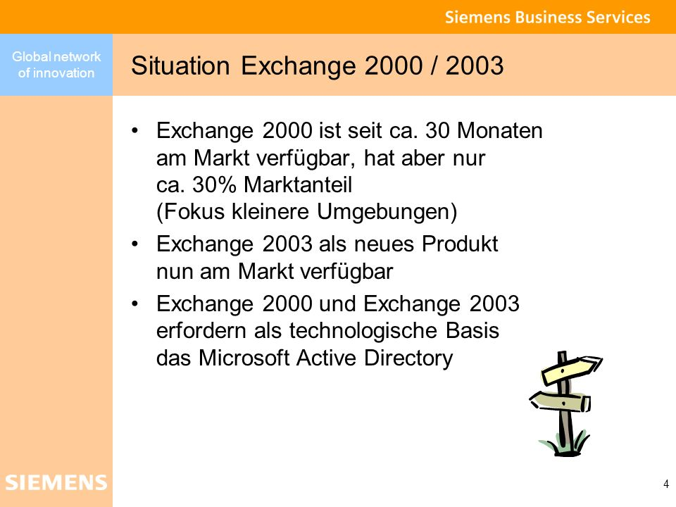Situation Exchange 2000 / 2003