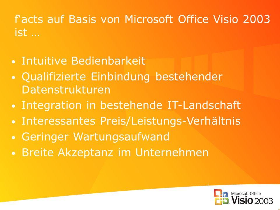 f'acts auf Basis von Microsoft Office Visio 2003 ist …