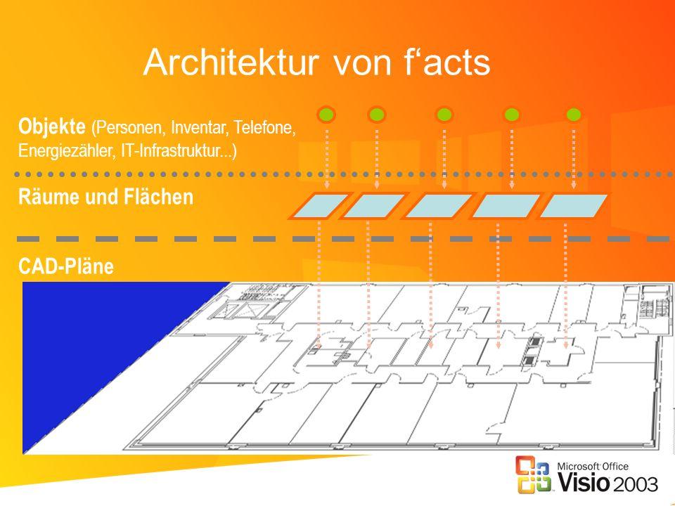 Architektur von f'acts