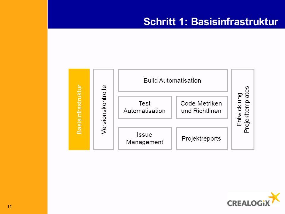 Schritt 1: Basisinfrastruktur