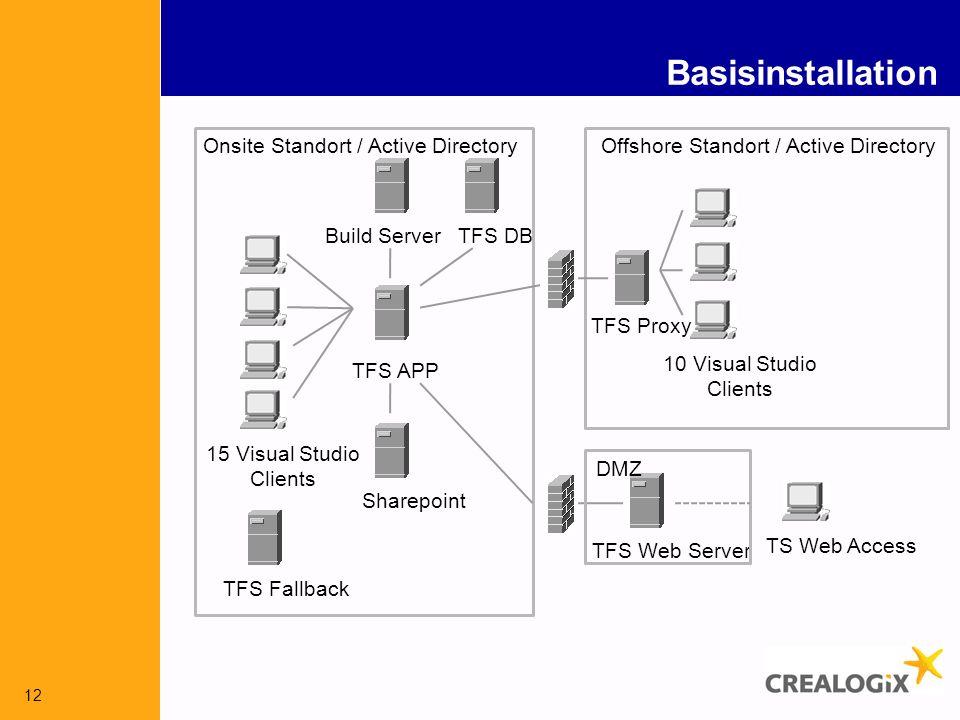 Basisinstallation Onsite Standort / Active Directory