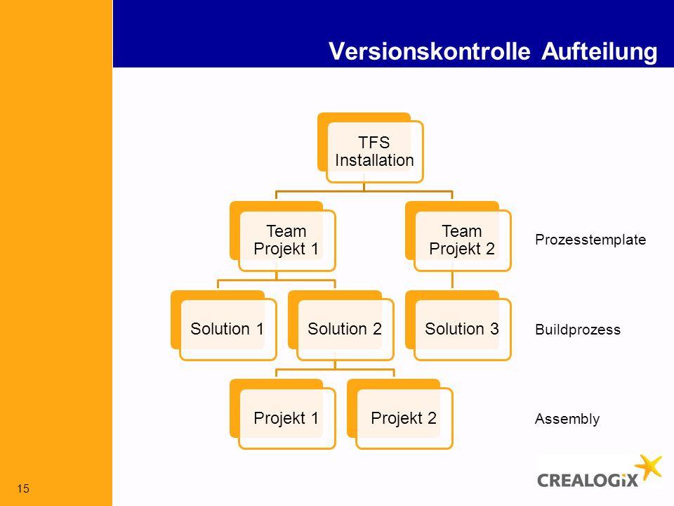 Versionskontrolle Aufteilung