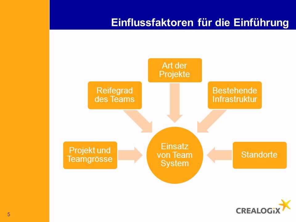 Einflussfaktoren für die Einführung