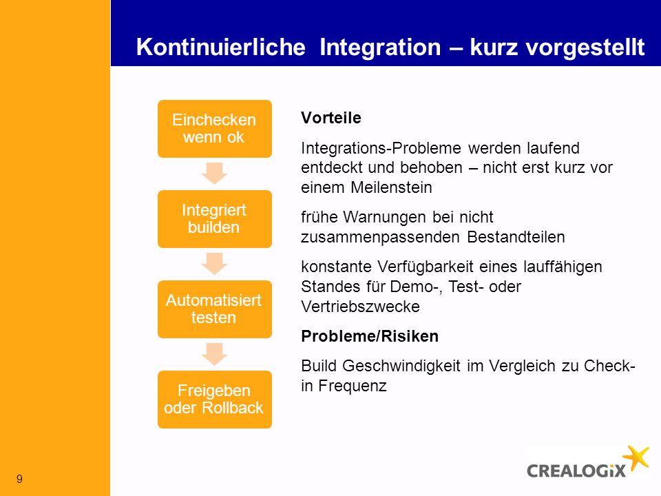 Kontinuierliche Integration – kurz vorgestellt