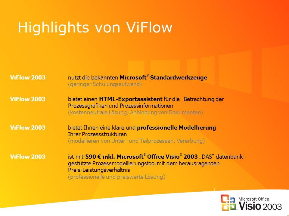 Highlights von ViFlow ViFlow 2003 nutzt die bekannten Microsoft® Standardwerkzeuge. (geringer Schulungsaufwand)