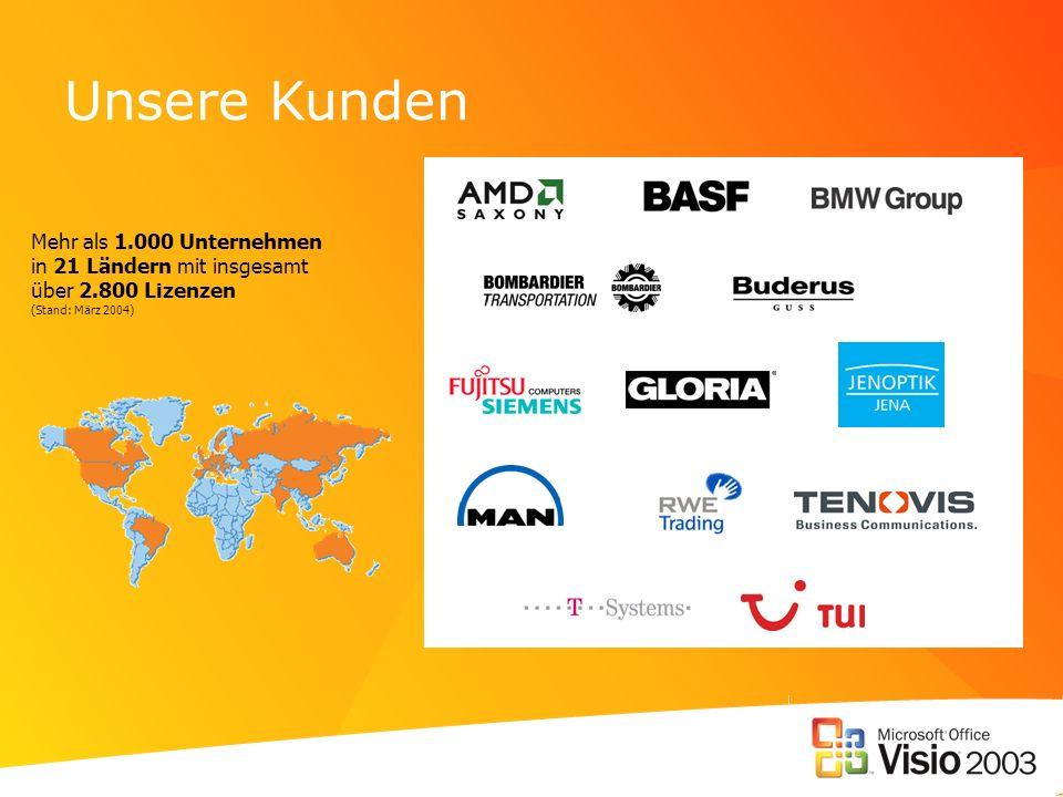Unsere Kunden Mehr als 1.000 Unternehmen in 21 Ländern mit insgesamt über 2.800 Lizenzen (Stand: März 2004)