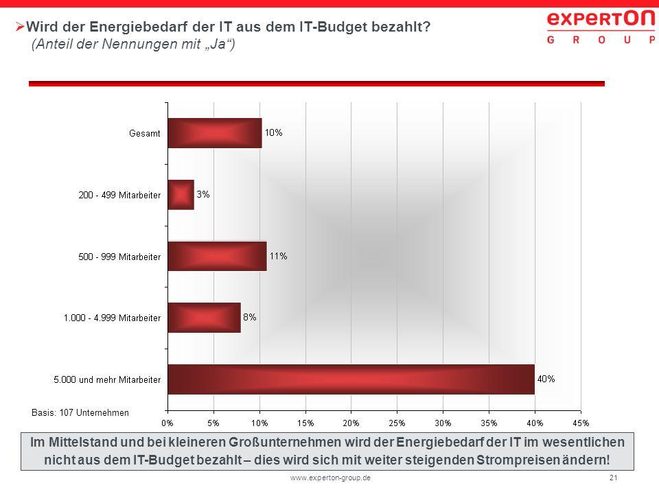 Wird der Energiebedarf der IT aus dem IT-Budget bezahlt