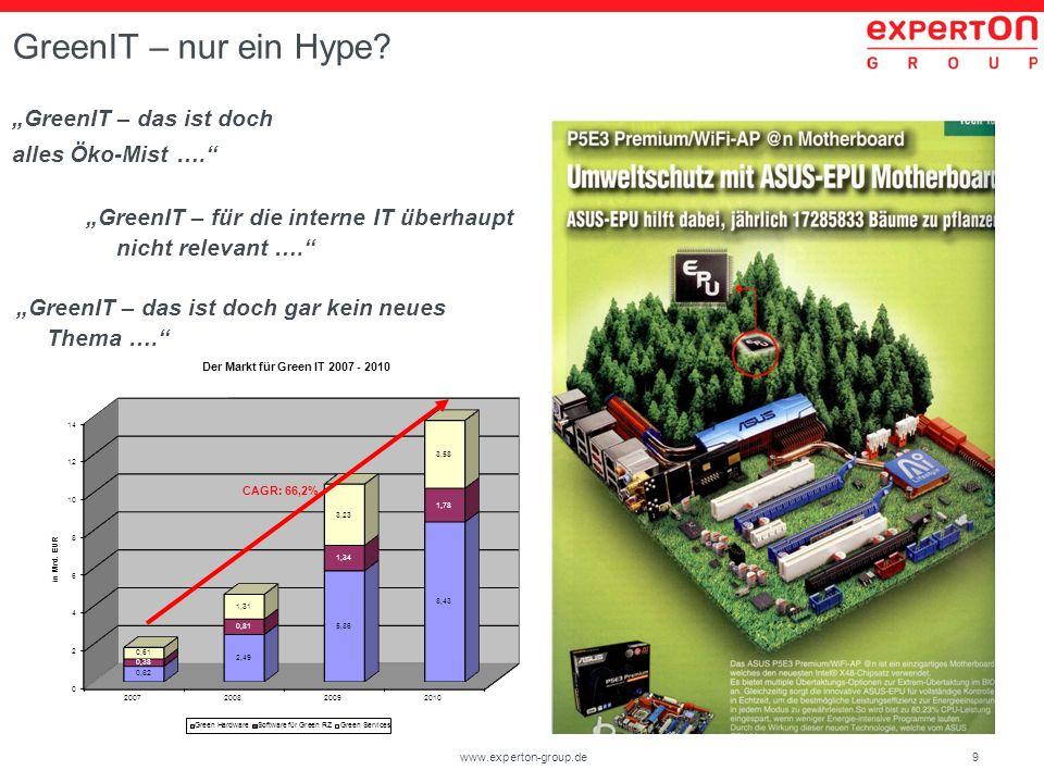 """GreenIT – nur ein Hype """"GreenIT – das ist doch alles Öko-Mist …."""
