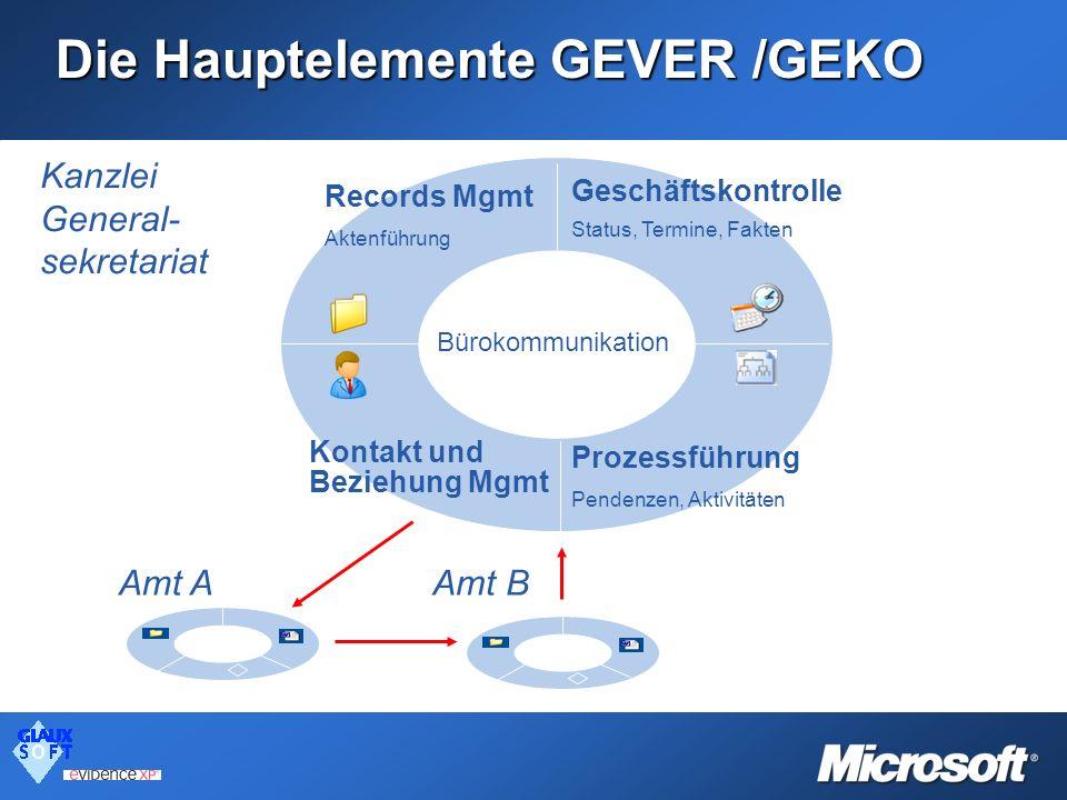 Die Hauptelemente GEVER /GEKO