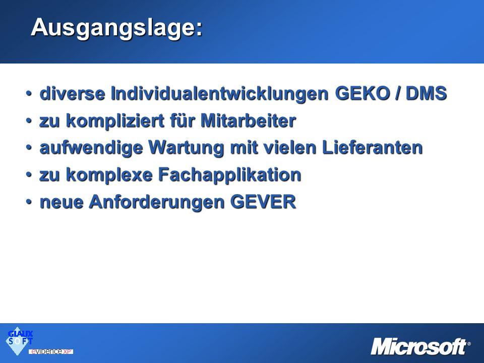 Ausgangslage: diverse Individualentwicklungen GEKO / DMS