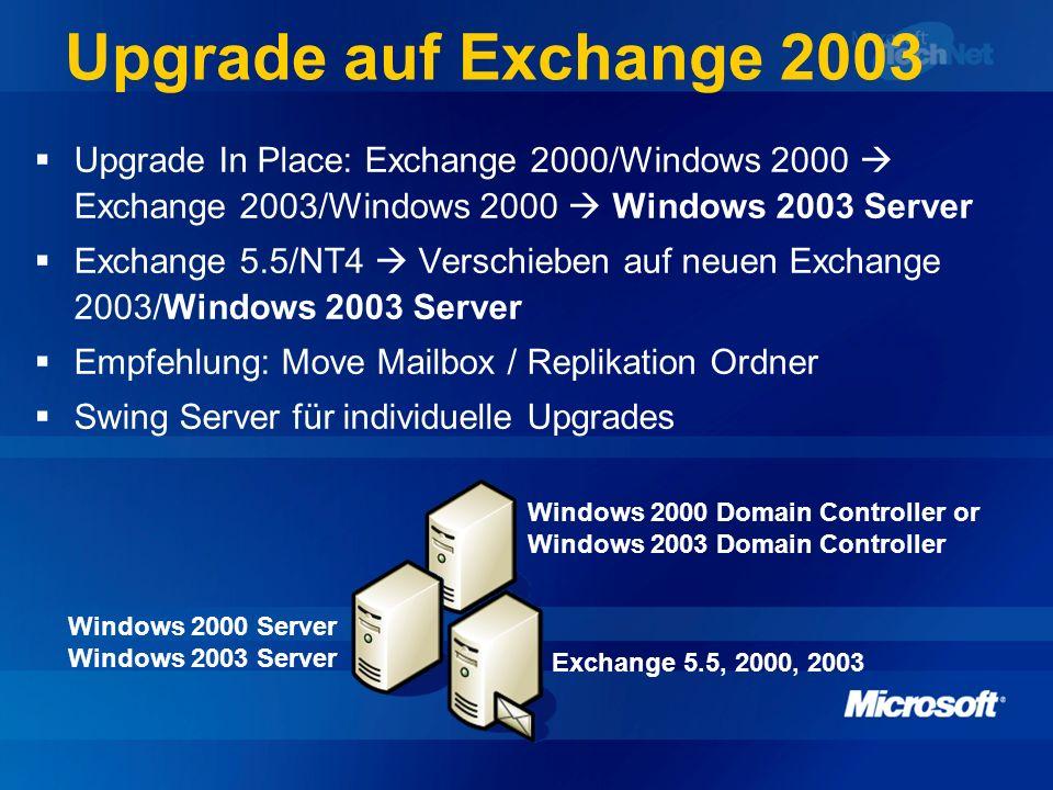 Kommunikation und Zusammenarbeit mit Microsoft Exchange Server 2003