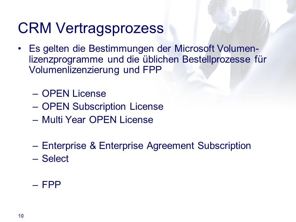 CRM Vertragsprozess Es gelten die Bestimmungen der Microsoft Volumen-lizenzprogramme und die üblichen Bestellprozesse für Volumenlizenzierung und FPP.