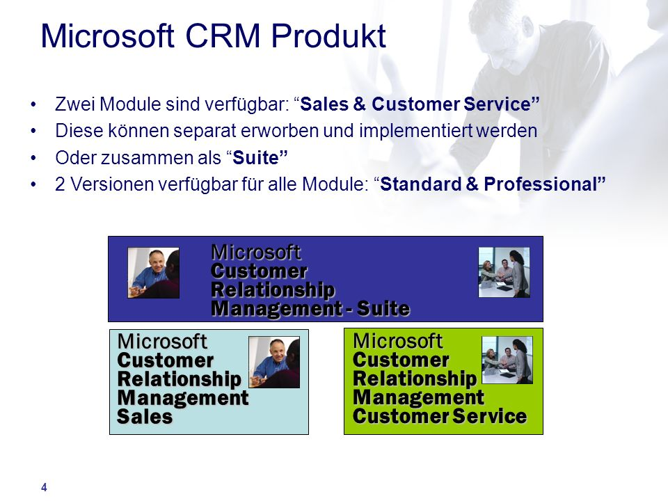 Microsoft CRM Produkt Management - Suite Microsoft Customer