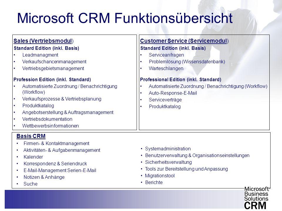 Microsoft CRM Funktionsübersicht
