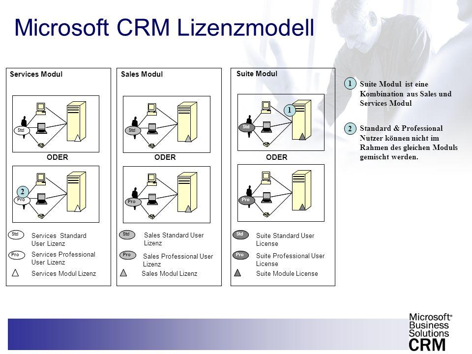 Microsoft CRM Lizenzmodell