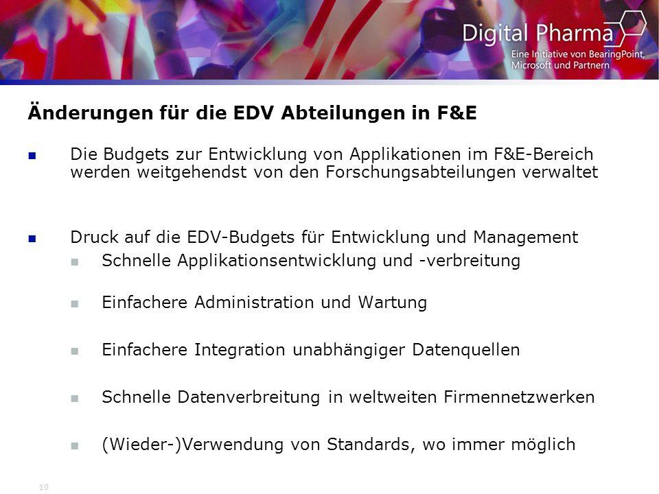 Änderungen für die EDV Abteilungen in F&E