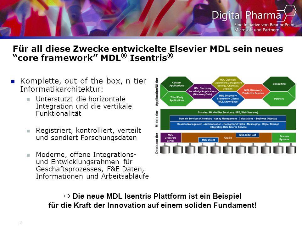 Für all diese Zwecke entwickelte Elsevier MDL sein neues core framework MDL® Isentris®